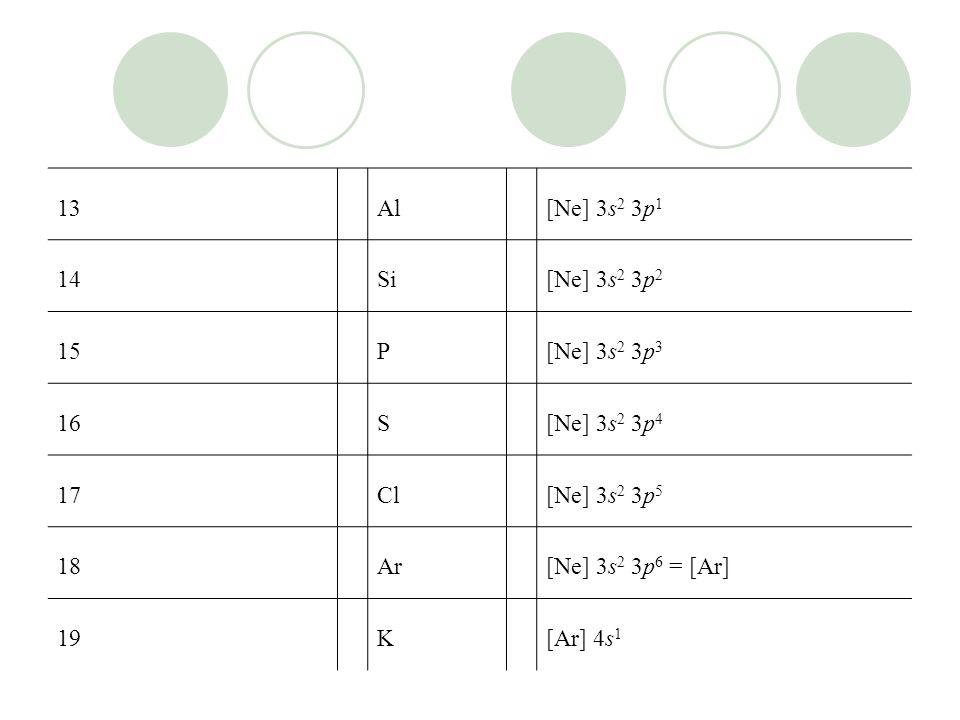 13 Al. [Ne] 3s2 3p1. 14. Si. [Ne] 3s2 3p2. 15. P. [Ne] 3s2 3p3. 16. S. [Ne] 3s2 3p4. 17.